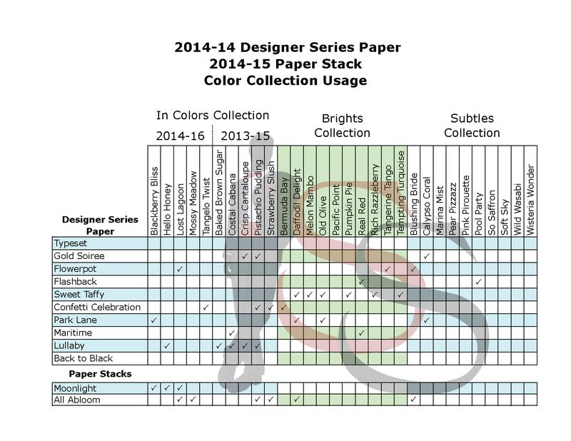2014-15 DSP ChartSS Landscape